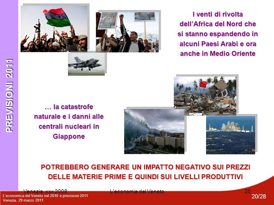 L'economica del Veneto nel 2010 e previsioni 2011 Venezia, 29 marzo 2011 20/28 Venezia, xxx 2008L'economia del Veneto20 PREVISIONI 2011 I venti di riv