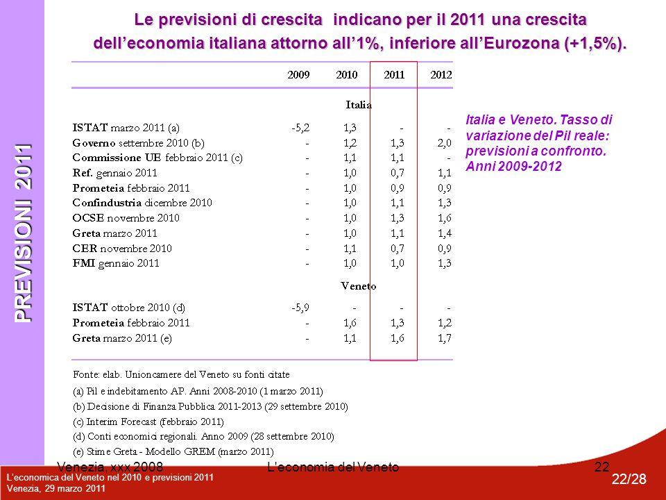 L'economica del Veneto nel 2010 e previsioni 2011 Venezia, 29 marzo 2011 22/28 Venezia, xxx 2008L'economia del Veneto22 Italia e Veneto. Tasso di vari
