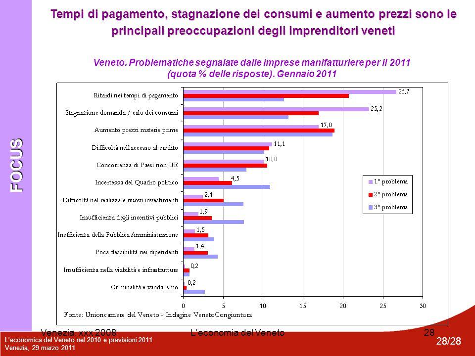 L'economica del Veneto nel 2010 e previsioni 2011 Venezia, 29 marzo 2011 28/28 Venezia, xxx 2008L'economia del Veneto28 FOCUS Veneto. Problematiche se