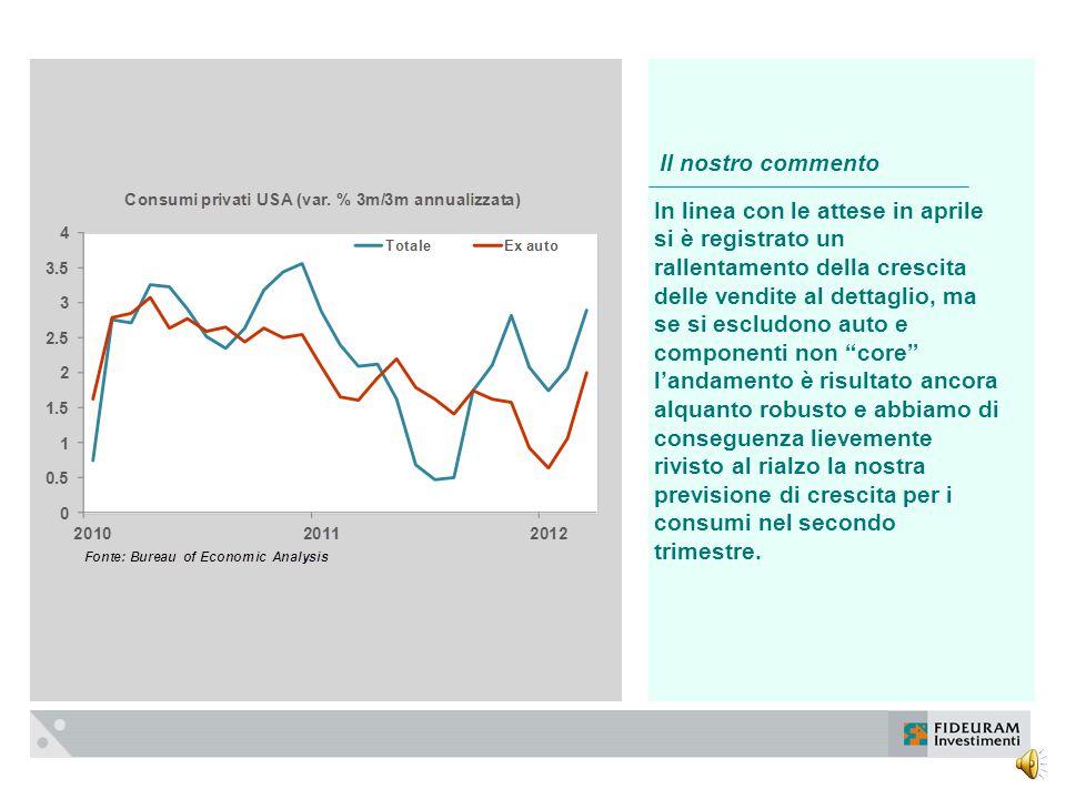 1 16 Maggio 2012 Flavio Rovida Economist – Direzione Soluzioni Investimento Retail I dati sulle vendite al dettaglio confermano una moderata decelerazione dei consumi nel secondo trimestre.
