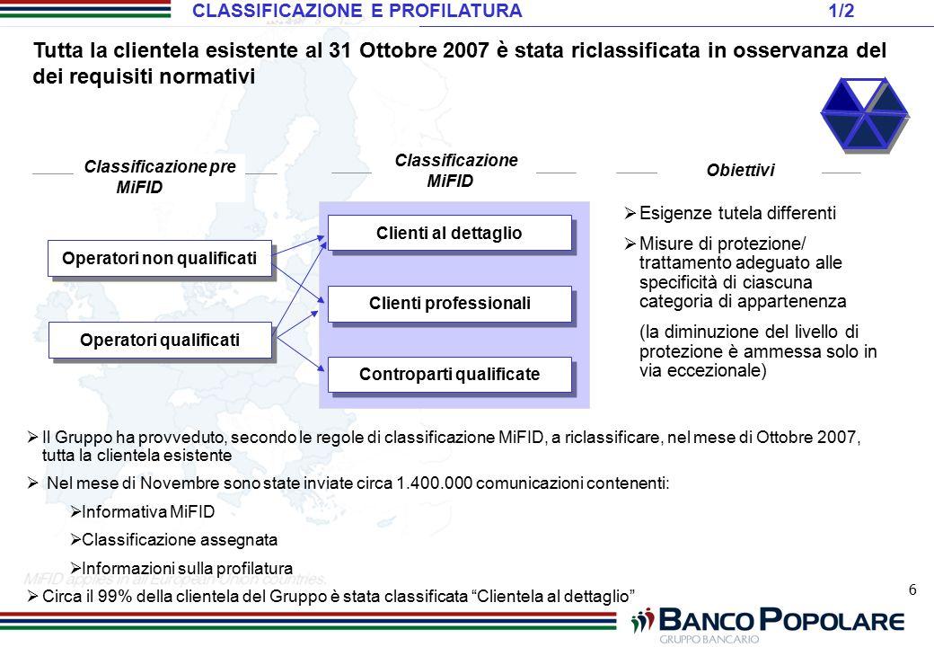 6 Tutta la clientela esistente al 31 Ottobre 2007 è stata riclassificata in osservanza del dei requisiti normativi Classificazione pre MiFID Operatori