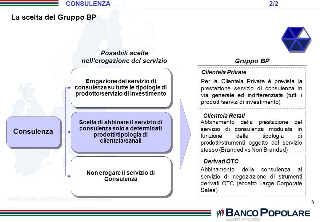 9 La scelta del Gruppo BP Gruppo BP Consulenza Erogazione del servizio di consulenza su tutte le tipologie di prodotto/servizio di investimento Non er