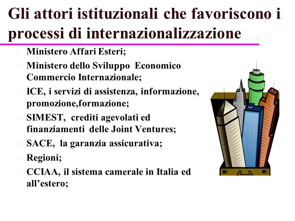 Gli attori istituzionali che favoriscono i processi di internazionalizzazione  Ministero Affari Esteri;  Ministero dello Sviluppo Economico Commerci