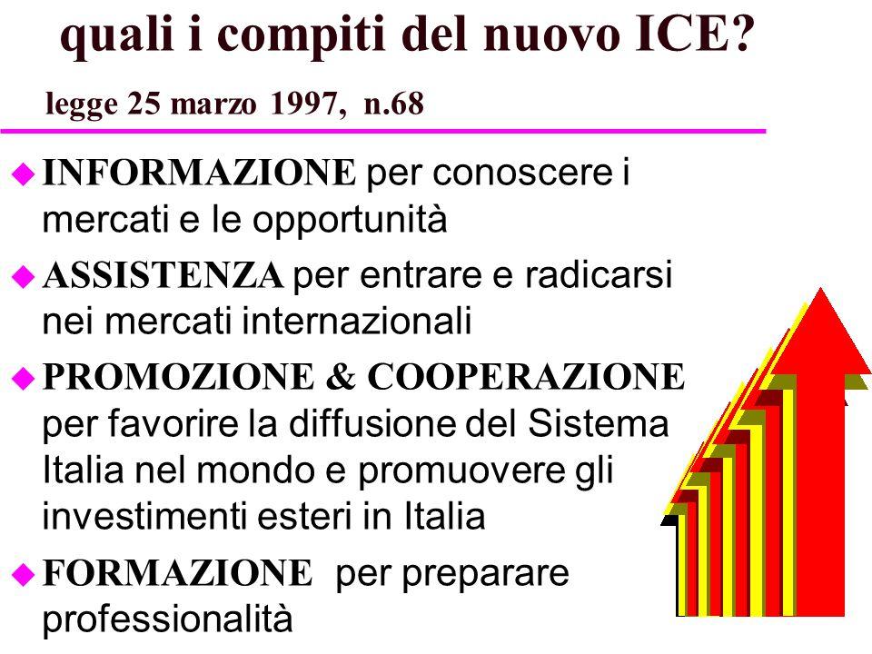 quali i compiti del nuovo ICE? legge 25 marzo 1997, n.68  INFORMAZIONE per conoscere i mercati e le opportunità  ASSISTENZA per entrare e radicarsi
