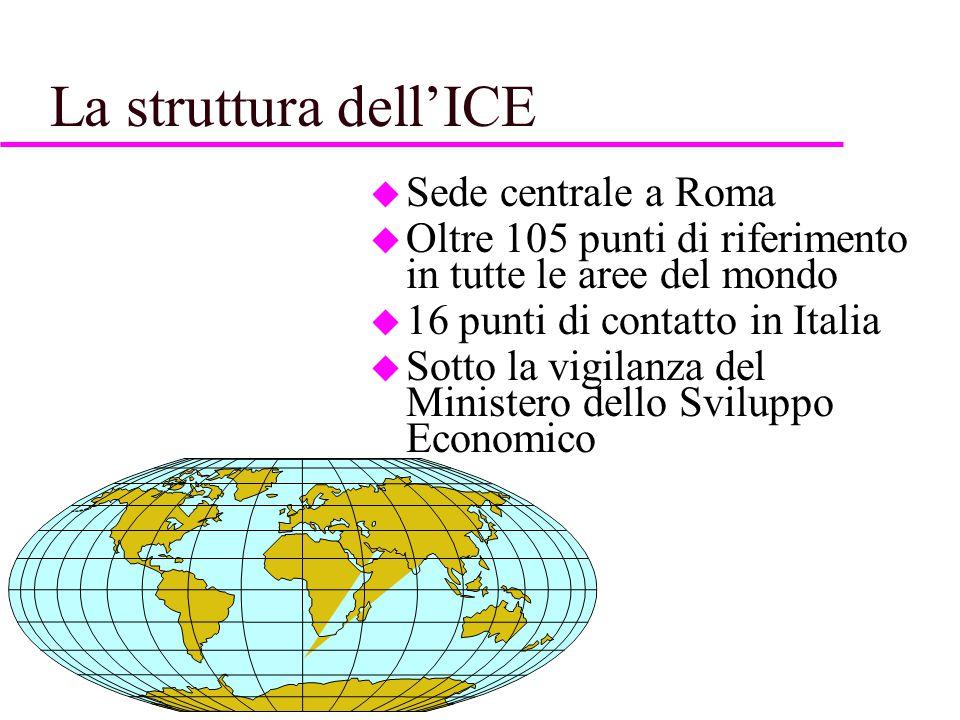 La struttura dell'ICE u Sede centrale a Roma u Oltre 105 punti di riferimento in tutte le aree del mondo u 16 punti di contatto in Italia u Sotto la v