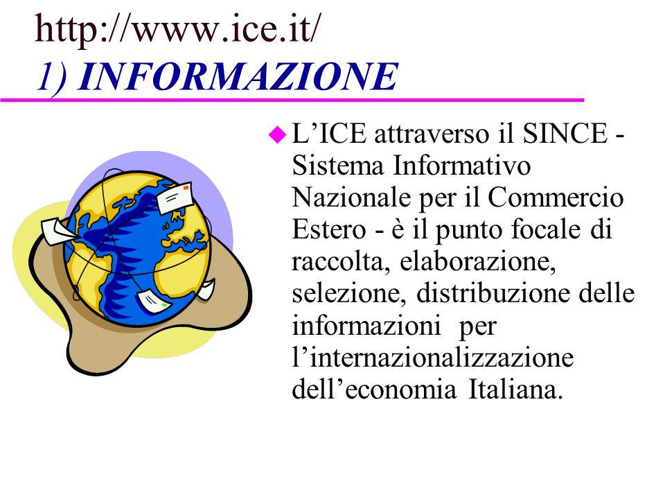 http://www.ice.it/ 1) INFORMAZIONE u L'ICE attraverso il SINCE - Sistema Informativo Nazionale per il Commercio Estero - è il punto focale di raccolta