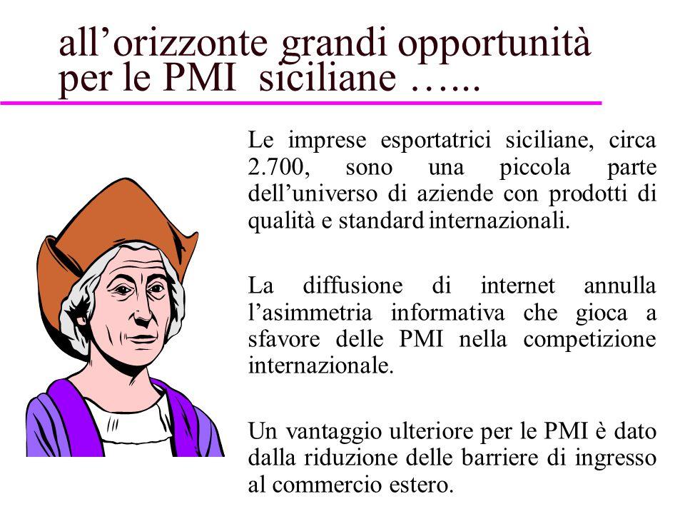 all'orizzonte grandi opportunità per le PMI siciliane …... Le imprese esportatrici siciliane, circa 2.700, sono una piccola parte dell'universo di azi