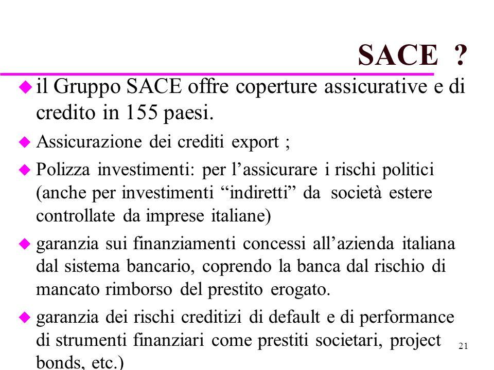 21 SACE ? u il Gruppo SACE offre coperture assicurative e di credito in 155 paesi. u Assicurazione dei crediti export ; u Polizza investimenti: per l'