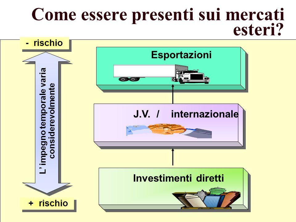 4) COOPERAZIONE u Gli organismi internazionali hanno programmi di aiuto in favore di paesi extraeuropei.