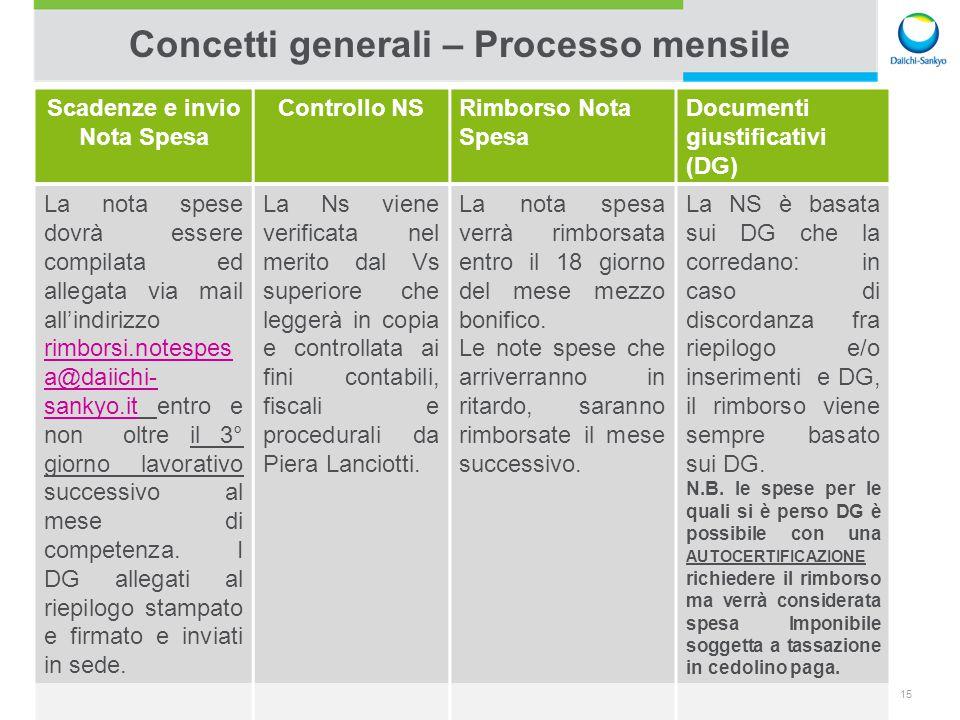 Presentation Name | CONFIDENTIAL 16 Presentation Name | CONFIDENTIAL 16 Buon Lavoro (la mia collaborazione sempre disponibile)