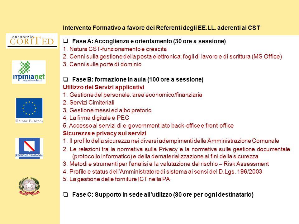 Intervento Formativo a favore dei Referenti degli EE.LL. aderenti al CST  Fase A: Accoglienza e orientamento (30 ore a sessione) 1. Natura CST-funzio