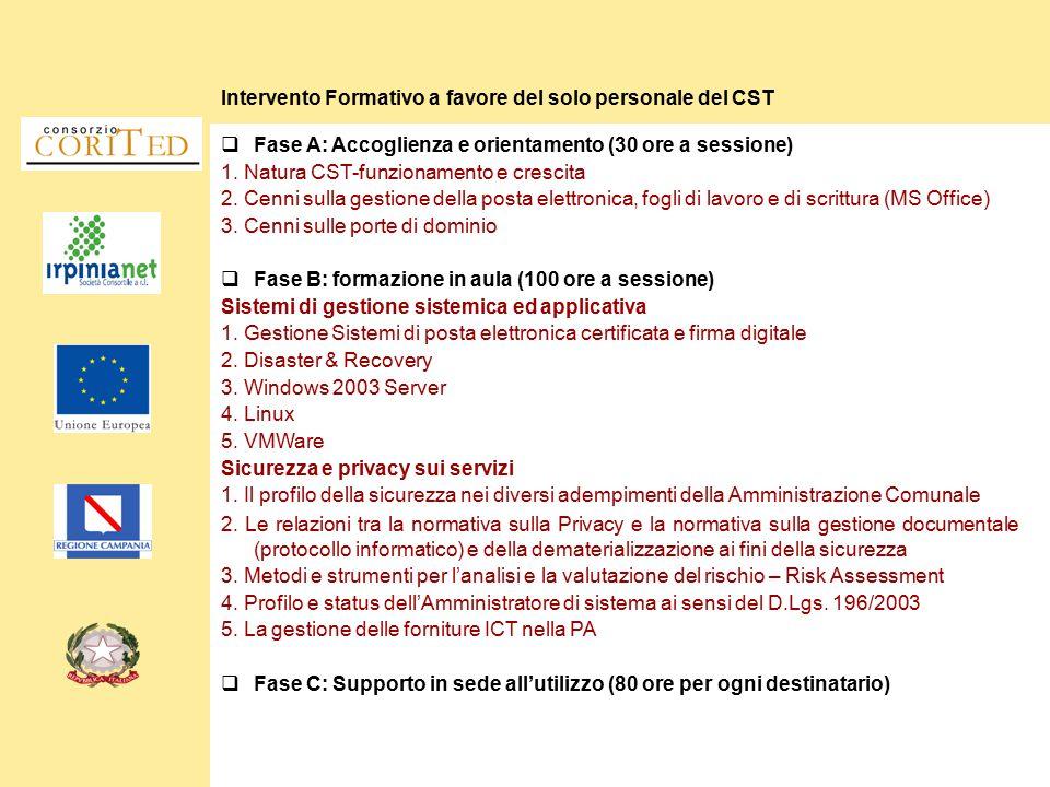 Intervento Formativo a favore del solo personale del CST  Fase A: Accoglienza e orientamento (30 ore a sessione) 1.