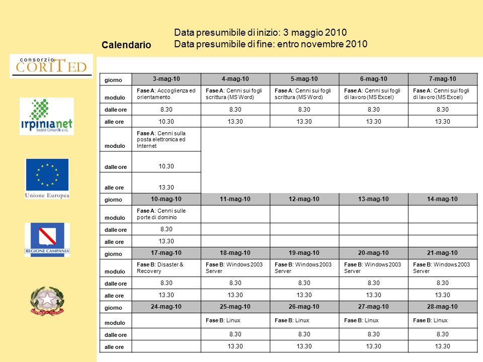 Calendario Data presumibile di inizio: 3 maggio 2010 Data presumibile di fine: entro novembre 2010 giorno 3-mag-104-mag-105-mag-106-mag-107-mag-10 modulo Fase A: Accoglienza ed orientamento Fase A: Cenni sui fogli scrittura (MS Word) Fase A: Cenni sui fogli di lavoro (MS Excel) dalle ore 8.30 alle ore 10.3013.30 modulo Fase A: Cenni sulla posta elettronica ed Internet dalle ore 10.30 alle ore 13.30 giorno 10-mag-1011-mag-1012-mag-1013-mag-1014-mag-10 modulo Fase A: Cenni sulle porte di dominio dalle ore 8.30 alle ore 13.30 giorno 17-mag-1018-mag-1019-mag-1020-mag-1021-mag-10 modulo Fase B: Disaster & Recovery Fase B: Windows 2003 Server dalle ore 8.30 alle ore 13.30 giorno 24-mag-1025-mag-1026-mag-1027-mag-1028-mag-10 modulo Fase B: Linux dalle ore 8.30 alle ore 13.30