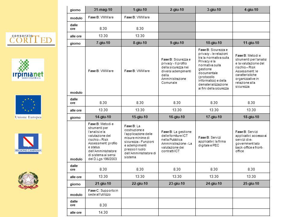 giorno 31-mag-101-giu-102-giu-103-giu-104-giu-10 modulo Fase B: VMWare dalle ore 8.30 alle ore 13.30 giorno 7-giu-108-giu-109-giu-1010-giu-1011-giu-10 modulo Fase B: VMWare Fase B: Sicurezza e privacy - Il profilo della sicurezza nei diversi adempimenti della Amministrazione Comunale Fase B: Sicurezza e privacy - le relazioni tra la normativa sulla Privacy e la normativa sulla gestione documentale (protocollo informatico) e della dematerializzazione ai fini della sicurezza Fase B: Metodi e strumenti per l'analisi e la valutazione del rischio – Risk Assessment: le caratteristiche organizzative in relazione alla sicurezza dalle ore 8.30 alle ore 13.30 giorno 14-giu-1015-giu-1016-giu-1017-giu-1018-giu-10 modulo Fase B: Metodi e strumenti per l'analisi e la valutazione del rischio – Risk Assessment: profilo e status dell'Amministratore di sistema ai sensi del D.Lgs 196/2003 Fase B: La costruzione e l'applicazione delle misure minime di sicurezza - Funzioni e adempimenti presso il ruolo dell'Amministratore di sistema Fase B: La gestione delle forniture ICT nella Pubblica Amministrazione - La valutazione dei contratti ICT Fase B: Servizi applicativi: la firma digitale e PEC Fase B: Servizi applicativi: accesso ai servizi di e- government lato back-office e front- office dalle ore 8.30 alle ore 13.30 giorno 21-giu-1022-giu-1023-giu-1024-giu-1025-giu-10 modulo Fase C: Supporto in sede all utilizzo dalle ore 8.30 alle ore 14.30