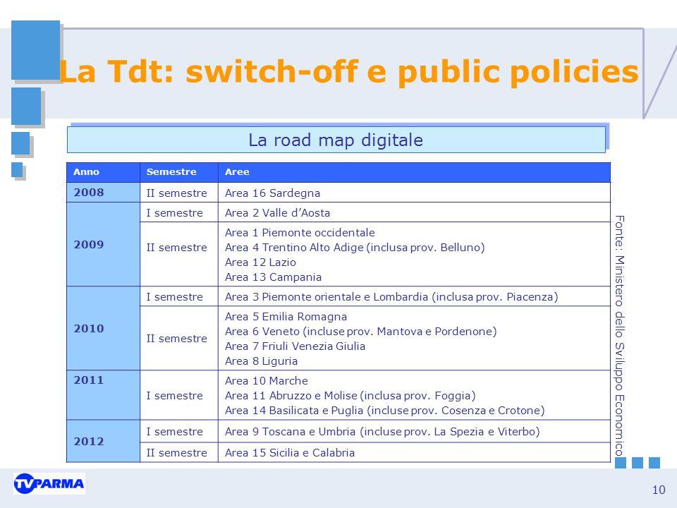 10 La Tdt: switch-off e public policies Fonte: Ministero dello Sviluppo Economico AnnoSemestreAree 2008 II semestreArea 16 Sardegna 2009 I semestreAre