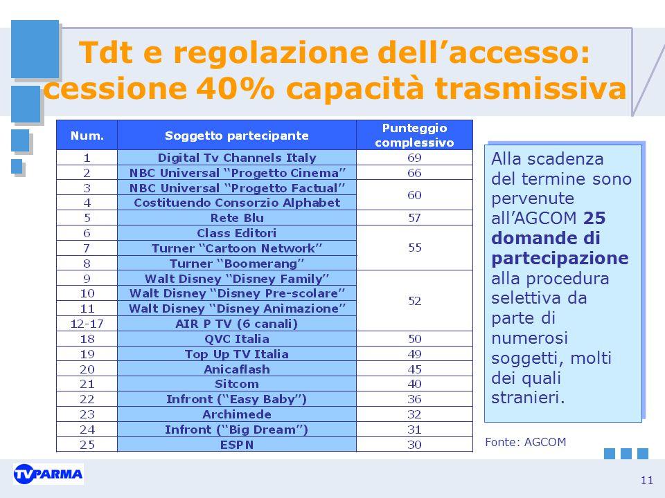 11 Tdt e regolazione dell'accesso: cessione 40% capacità trasmissiva Alla scadenza del termine sono pervenute all'AGCOM 25 domande di partecipazione a