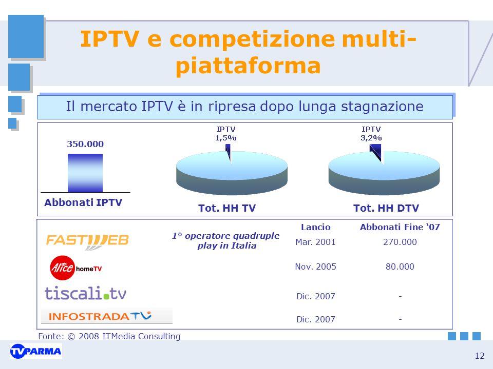 12 IPTV e competizione multi- piattaforma 350.000 Abbonati IPTV Tot. HH TVTot. HH DTV LancioAbbonati Fine '07 Mar. 2001270.000 Nov. 200580.000 Dic. 20