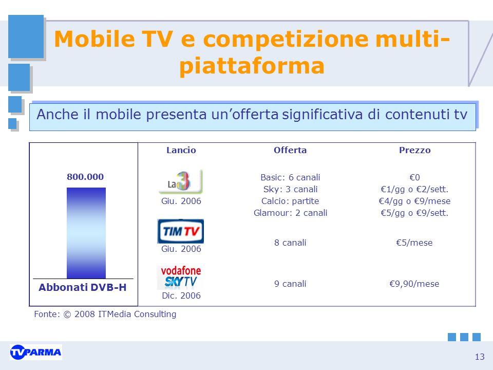 13 Mobile TV e competizione multi- piattaforma LancioOffertaPrezzo Giu. 2006 Basic: 6 canali Sky: 3 canali Calcio: partite Glamour: 2 canali €0 €1/gg