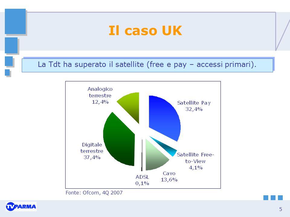 5 Il caso UK La Tdt ha superato il satellite (free e pay – accessi primari). Fonte: Ofcom, 4Q 2007