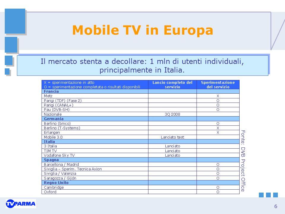 6 Mobile TV in Europa Il mercato stenta a decollare: 1 mln di utenti individuali, principalmente in Italia. Fonte: DVB Project Office