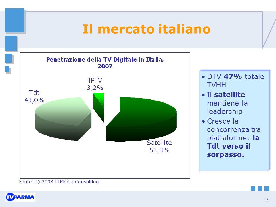7 Il mercato italiano Fonte: © 2008 ITMedia Consulting DTV 47% totale TVHH. Il satellite mantiene la leadership. Cresce la concorrenza tra piattaforme