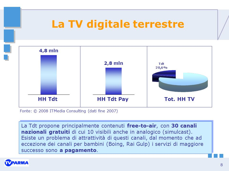 8 La TV digitale terrestre 2,8 mln HH Tdt Pay 4,8 mln HH Tdt La Tdt propone principalmente contenuti free-to-air, con 30 canali nazionali gratuiti di