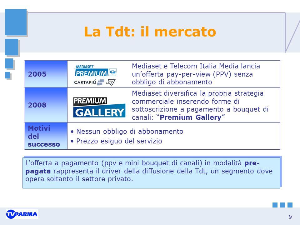 9 La Tdt: il mercato 2005 Mediaset e Telecom Italia Media lancia un'offerta pay-per-view (PPV) senza obbligo di abbonamento 2008 Mediaset diversifica