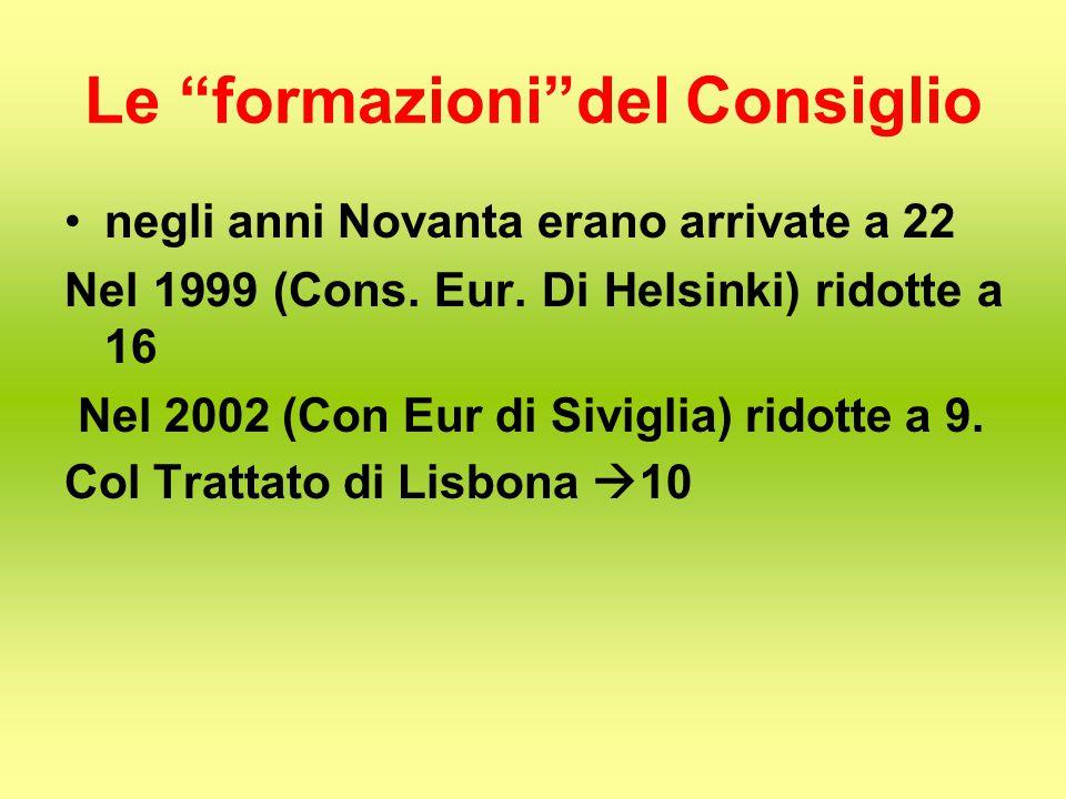 Le formazioni del Consiglio negli anni Novanta erano arrivate a 22 Nel 1999 (Cons.