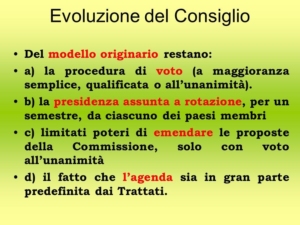 COMPOSIZIONE Il Consiglio è un'istituzione unica, ma si articola in diverse formazioni.