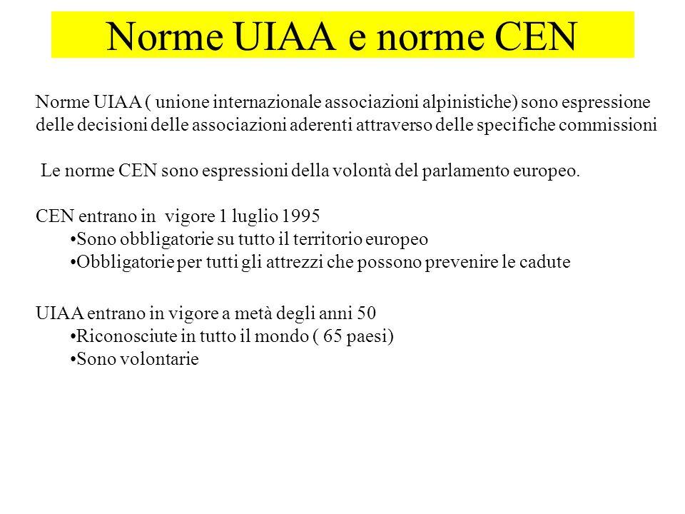 Norme UIAA e norme CEN Norme UIAA ( unione internazionale associazioni alpinistiche) sono espressione delle decisioni delle associazioni aderenti attr