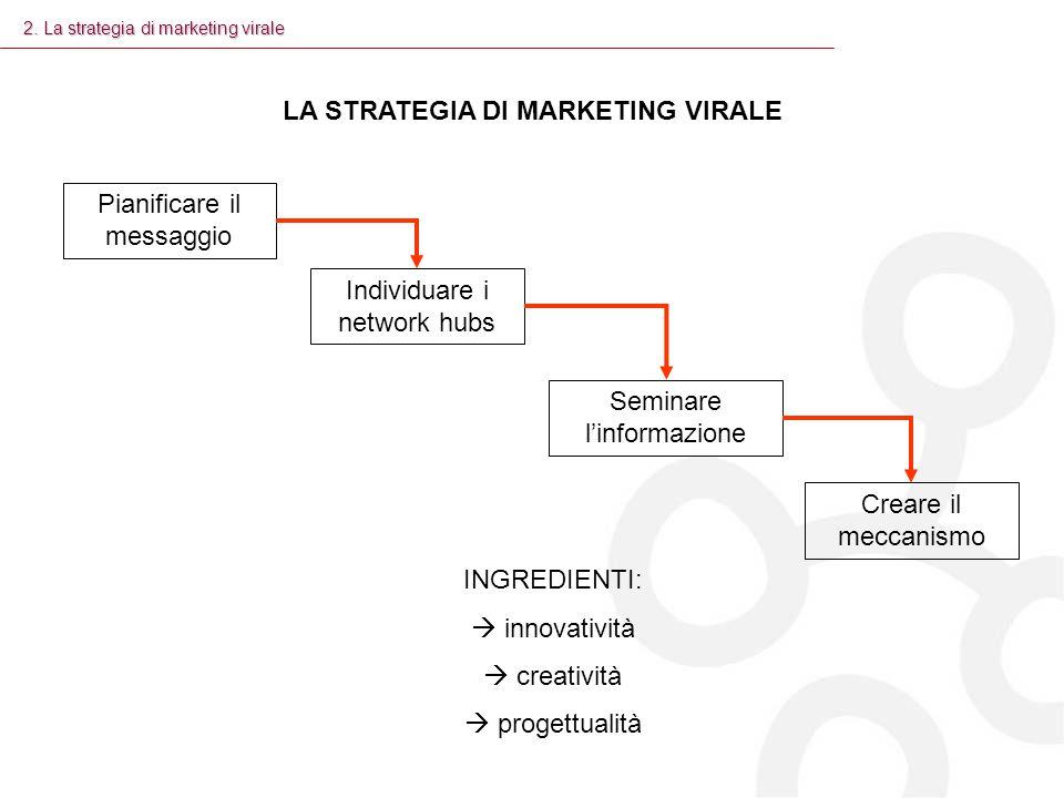 LA STRATEGIA DI MARKETING VIRALE Pianificare il messaggio Individuare i network hubs Seminare l'informazione Creare il meccanismo INGREDIENTI:  innov