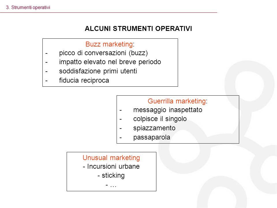 Buzz marketing: -picco di conversazioni (buzz) -impatto elevato nel breve periodo -soddisfazione primi utenti -fiducia reciproca ALCUNI STRUMENTI OPER