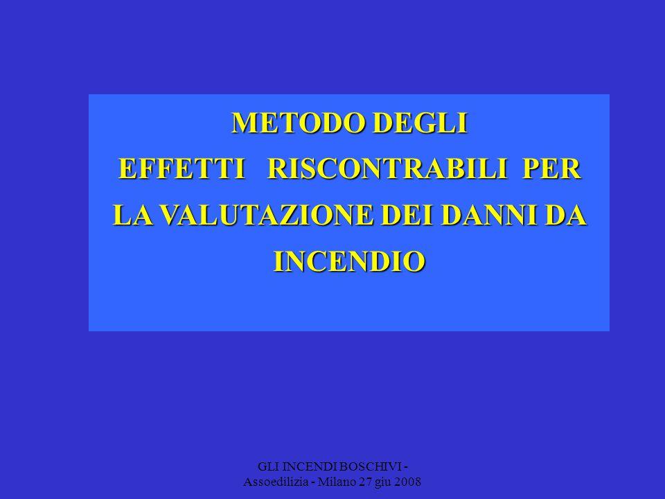 GLI INCENDI BOSCHIVI - Assoedilizia - Milano 27 giu 2008 METODO DEGLI EFFETTI RISCONTRABILI PER LA VALUTAZIONE DEI DANNI DA INCENDIO