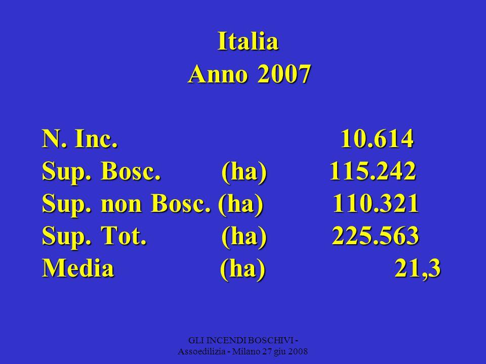GLI INCENDI BOSCHIVI - Assoedilizia - Milano 27 giu 2008 Italia Anno 2007 N.