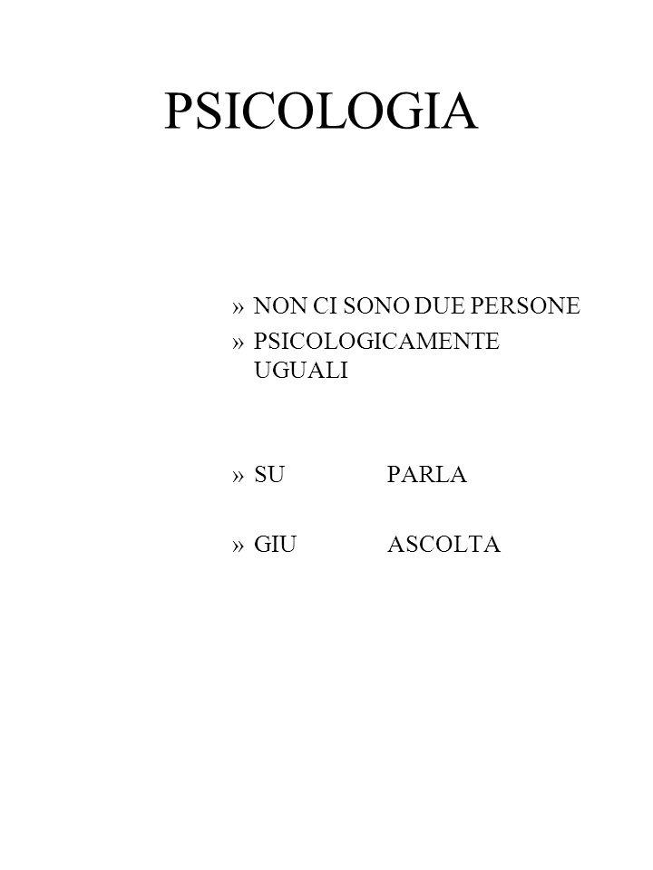 PSICOLOGIA »NON CI SONO DUE PERSONE »PSICOLOGICAMENTE UGUALI »SU PARLA »GIU ASCOLTA