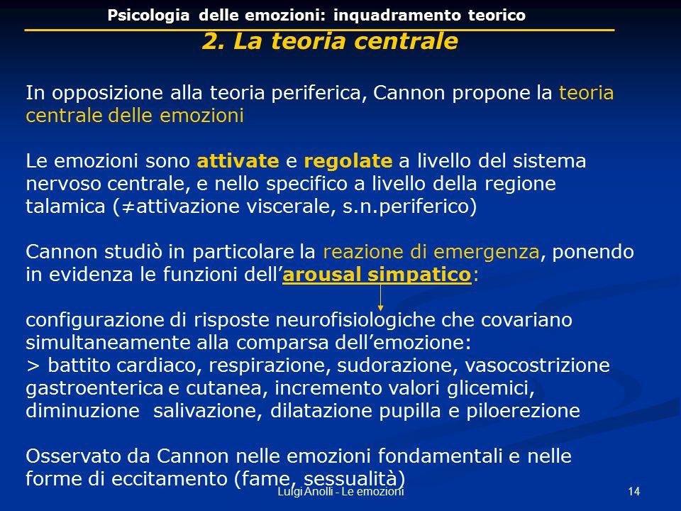 14Luigi Anolli - Le emozioni Psicologia delle emozioni: inquadramento teorico 2. La teoria centrale In opposizione alla teoria periferica, Cannon prop