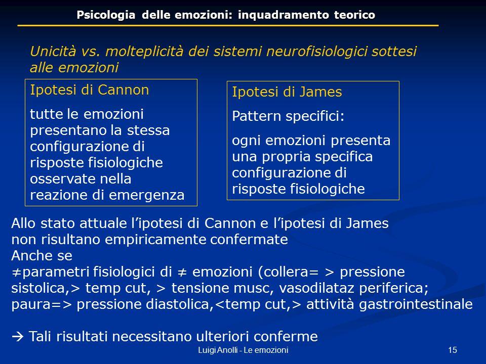 15Luigi Anolli - Le emozioni Psicologia delle emozioni: inquadramento teorico Ipotesi di Cannon tutte le emozioni presentano la stessa configurazione