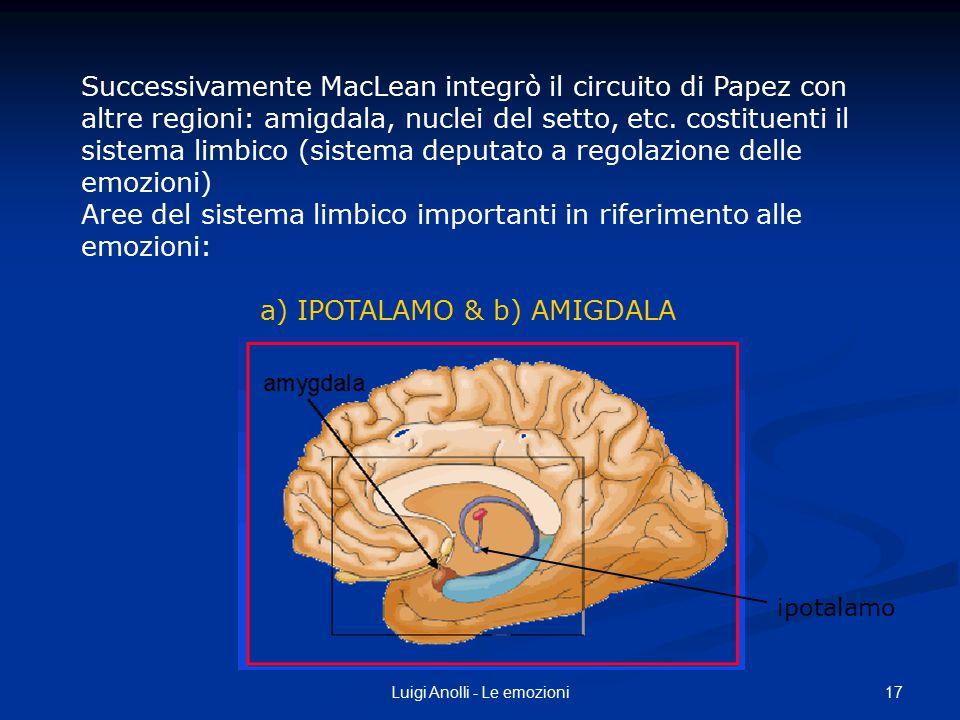 17Luigi Anolli - Le emozioni Successivamente MacLean integrò il circuito di Papez con altre regioni: amigdala, nuclei del setto, etc. costituenti il s