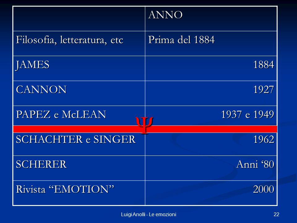 22Luigi Anolli - Le emozioni ANNO Filosofia, letteratura, etc Prima del 1884 JAMES1884 CANNON1927 PAPEZ e McLEAN 1937 e 1949 SCHACHTER e SINGER 1962 S