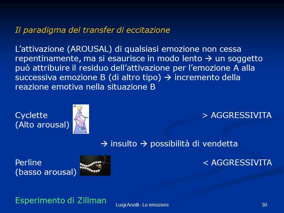 30Luigi Anolli - Le emozioni Il paradigma del transfer di eccitazione L'attivazione (AROUSAL) di qualsiasi emozione non cessa repentinamente, ma si es