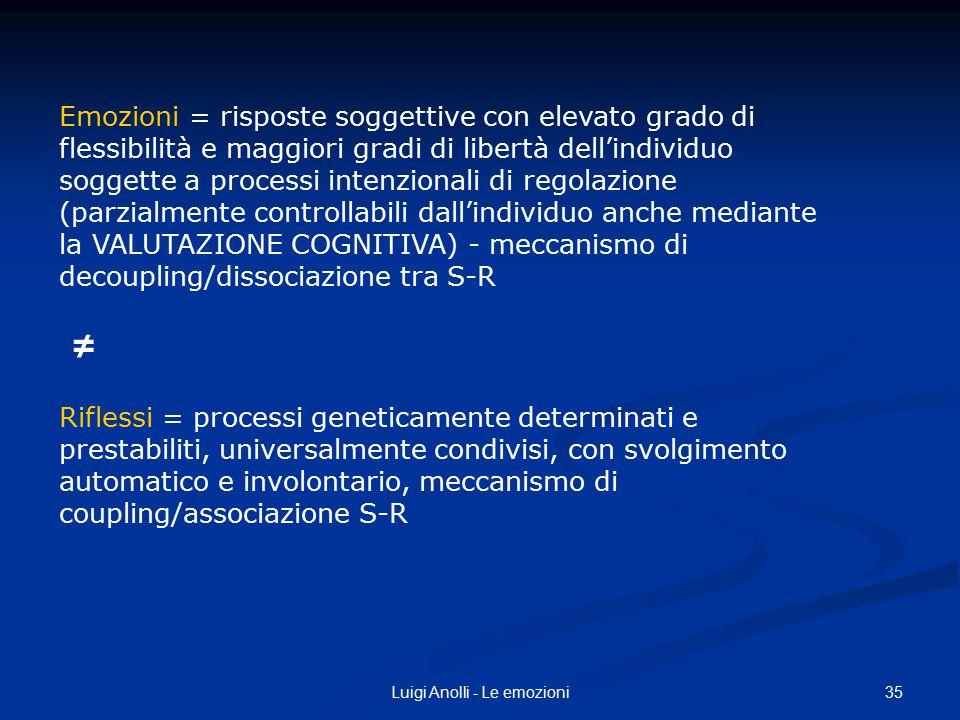 35Luigi Anolli - Le emozioni Emozioni = risposte soggettive con elevato grado di flessibilità e maggiori gradi di libertà dell'individuo soggette a pr