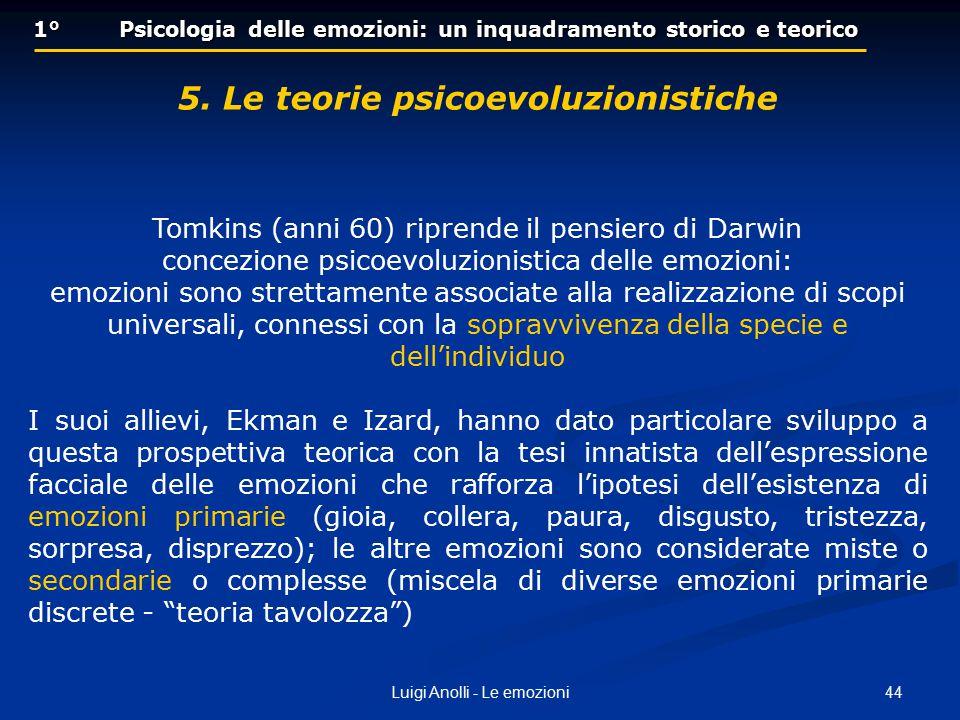 44Luigi Anolli - Le emozioni 1° Psicologia delle emozioni: un inquadramento storico e teorico 5. Le teorie psicoevoluzionistiche Tomkins (anni 60) rip