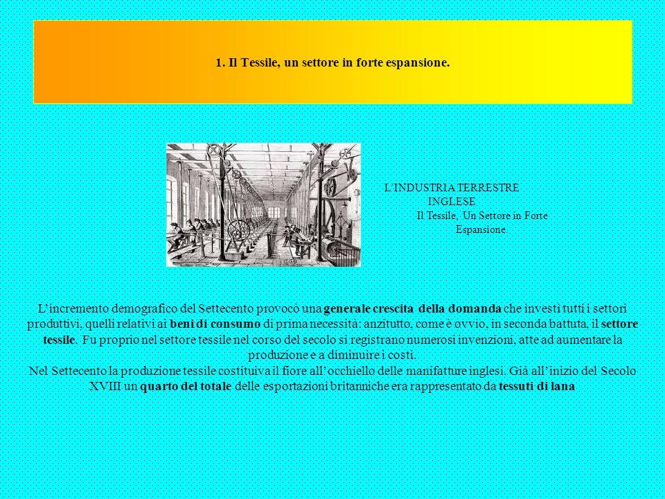 1. Il Tessile, un settore in forte espansione. Il Tessile, Un Settore in Forte Espansione. L'INDUSTRIA TERRESTRE INGLESE L'incremento demografico del
