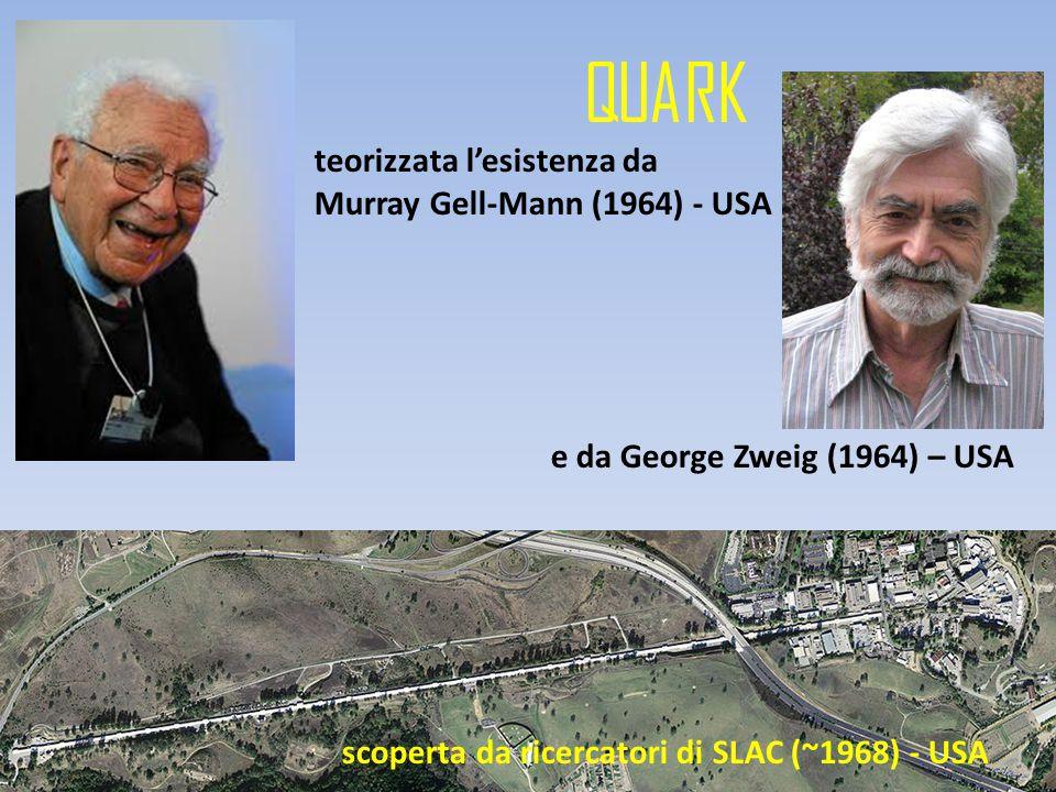 QUARK teorizzata l'esistenza da Murray Gell-Mann (1964) - USA e da George Zweig (1964) – USA scoperta da ricercatori di SLAC (~1968) - USA