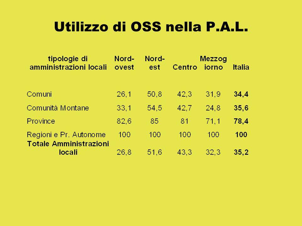 Utilizzo di OSS nella P.A.L.