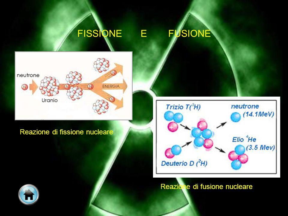 FISSIONE E FUSIONE Reazione di fusione nucleare Reazione di fissione nucleare