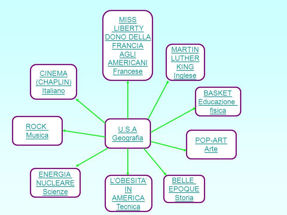 CINEMA (CHAPLIN) Italiano U.S.A Geografia MARTIN LUTHER KING Inglese ROCKMusica ENERGIA NUCLEARE Scienze MISS LIBERTY DONO DELLA FRANCIA AGLI AMERICAN