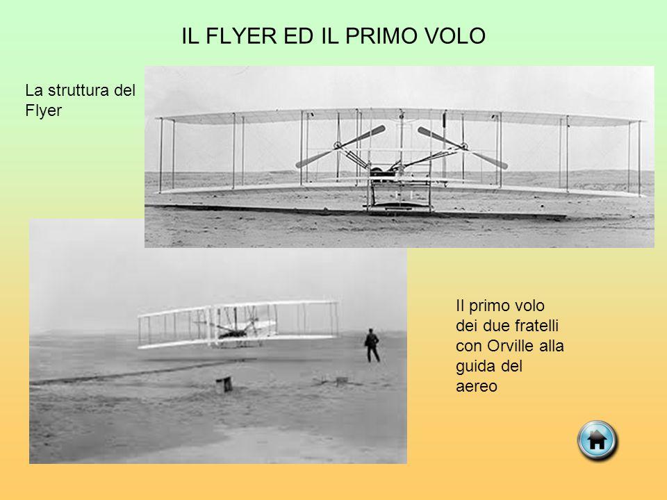 IL FLYER ED IL PRIMO VOLO La struttura del Flyer Il primo volo dei due fratelli con Orville alla guida del aereo