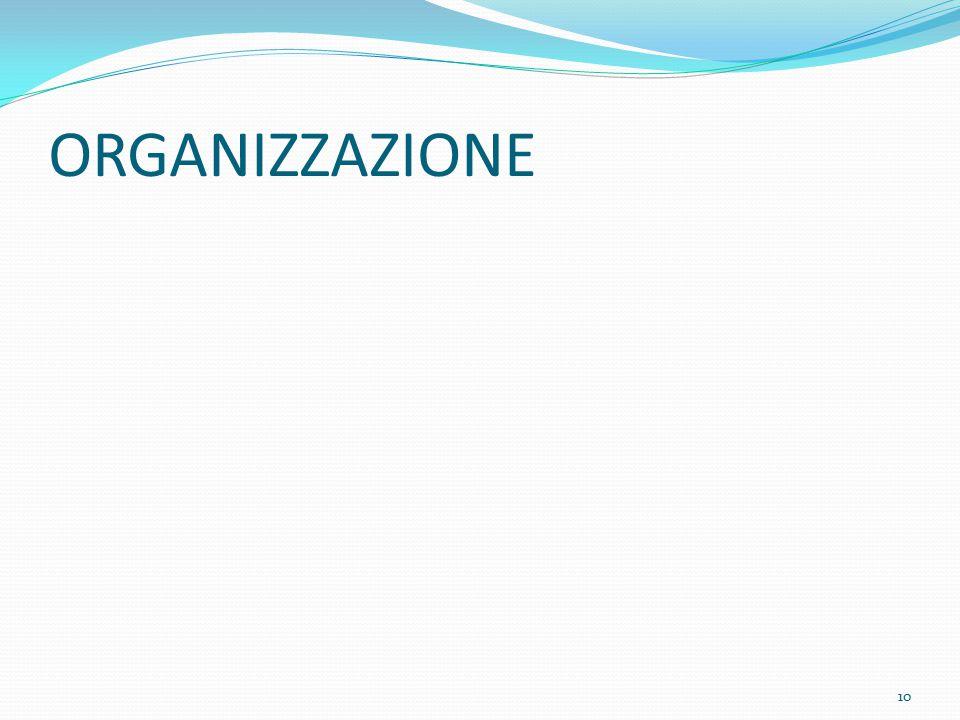 ORGANIZZAZIONE 10
