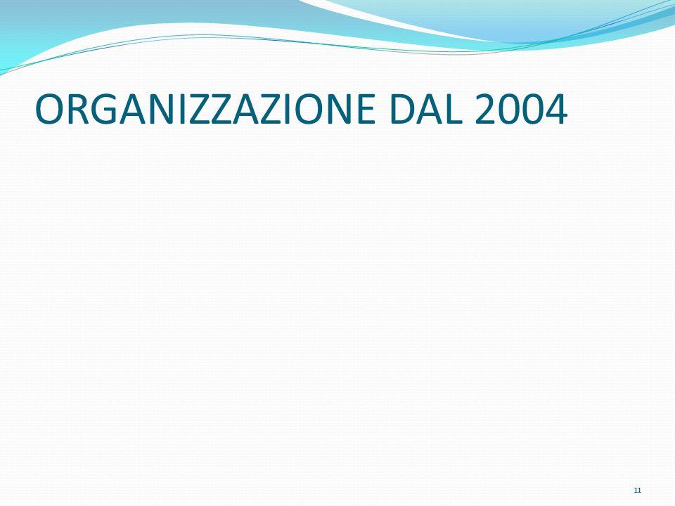 ORGANIZZAZIONE DAL 2004 11